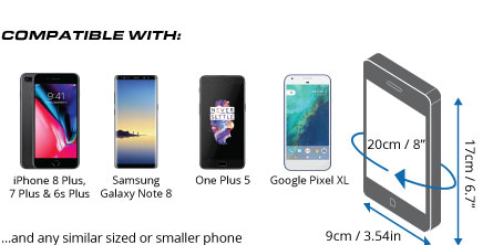 Size compatibility